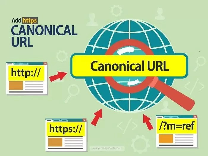 "What is a ""canonical"" URL - Sitechecker Pro - Medium"