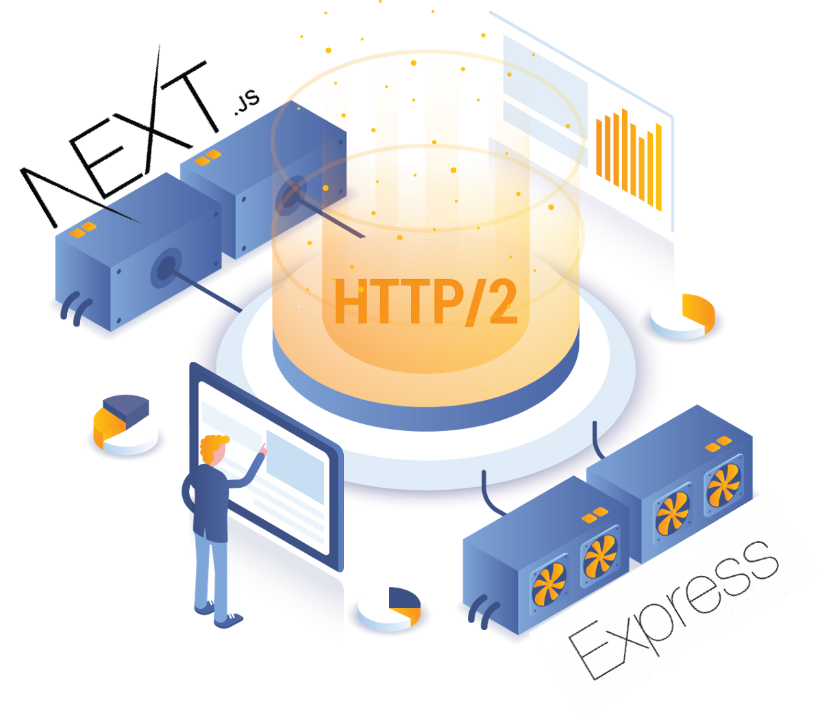 Using HTTP/2 with Next.js & Express
