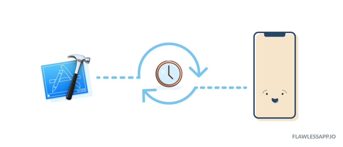 Improve your Xcode (Swift) Compile Time