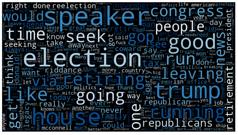 This Is How Twitter Sees The World : Sentiment Analysis Part One
