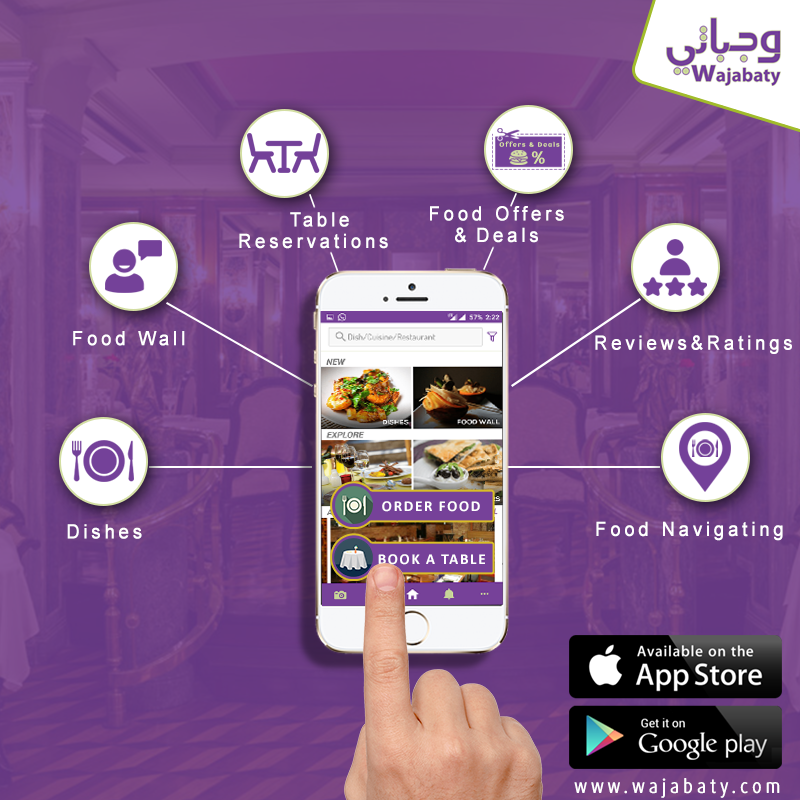 Find Restaurants Near Me In Kuwait And Book Table With