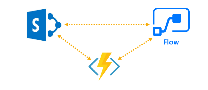 How to call SharePoint from Microsoft Flow with the help of an Azure