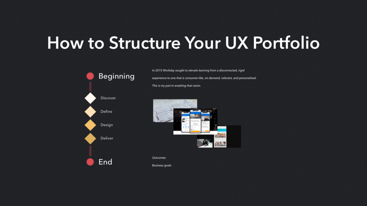How to structure your UX portfolio