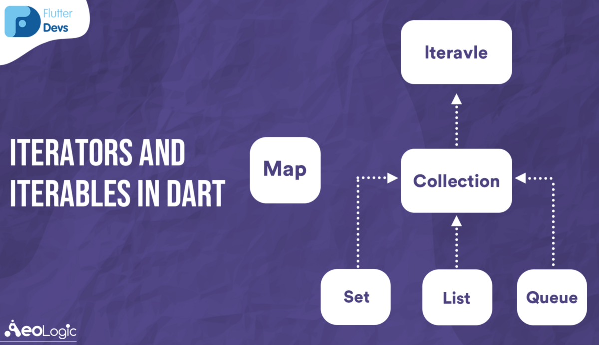 Iterable and Iterators In Dart