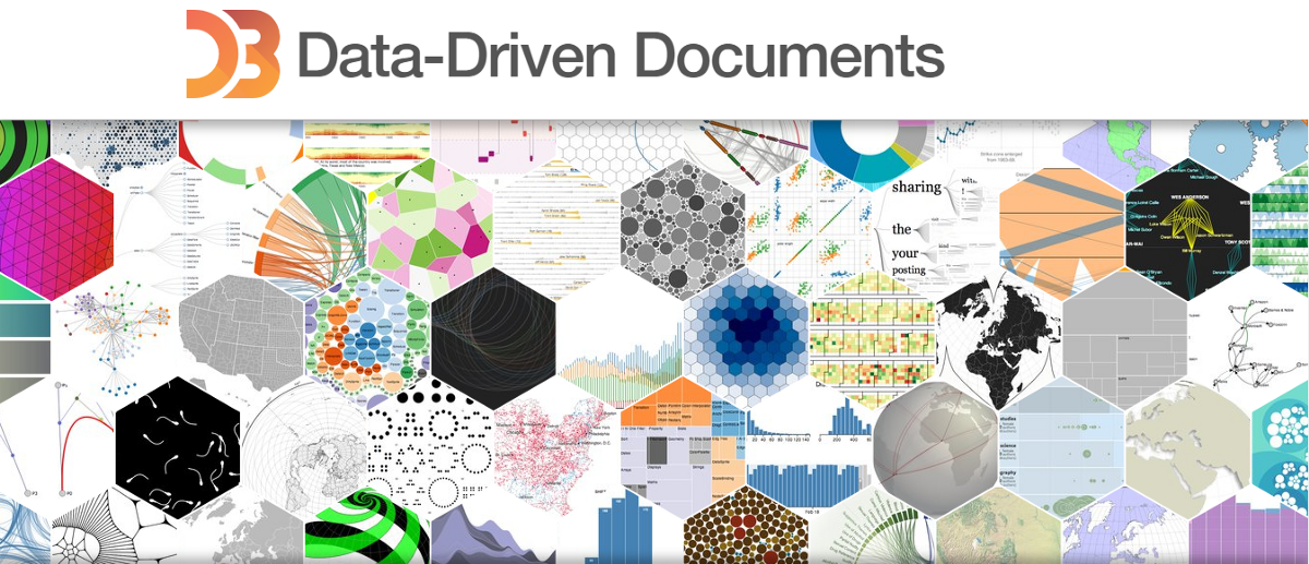Interactive Data Visualization with D3 js - Towards Data Science