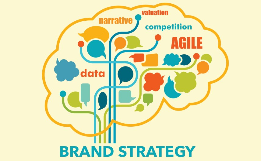 brand strategy consulting, architecture business strategy consulting