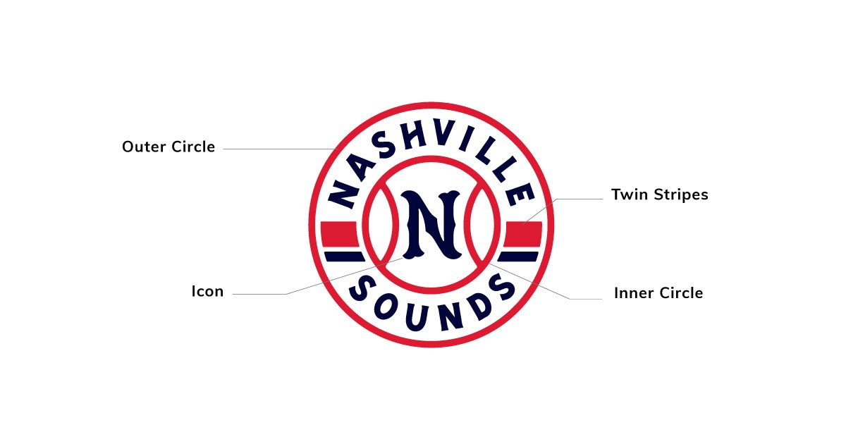 Breaking down the Nashville Sounds New Look - Sound Bytes