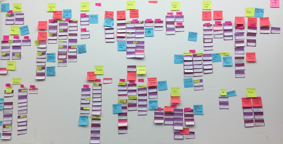 Design Thinking Methods Affinity Diagrams by Matthew