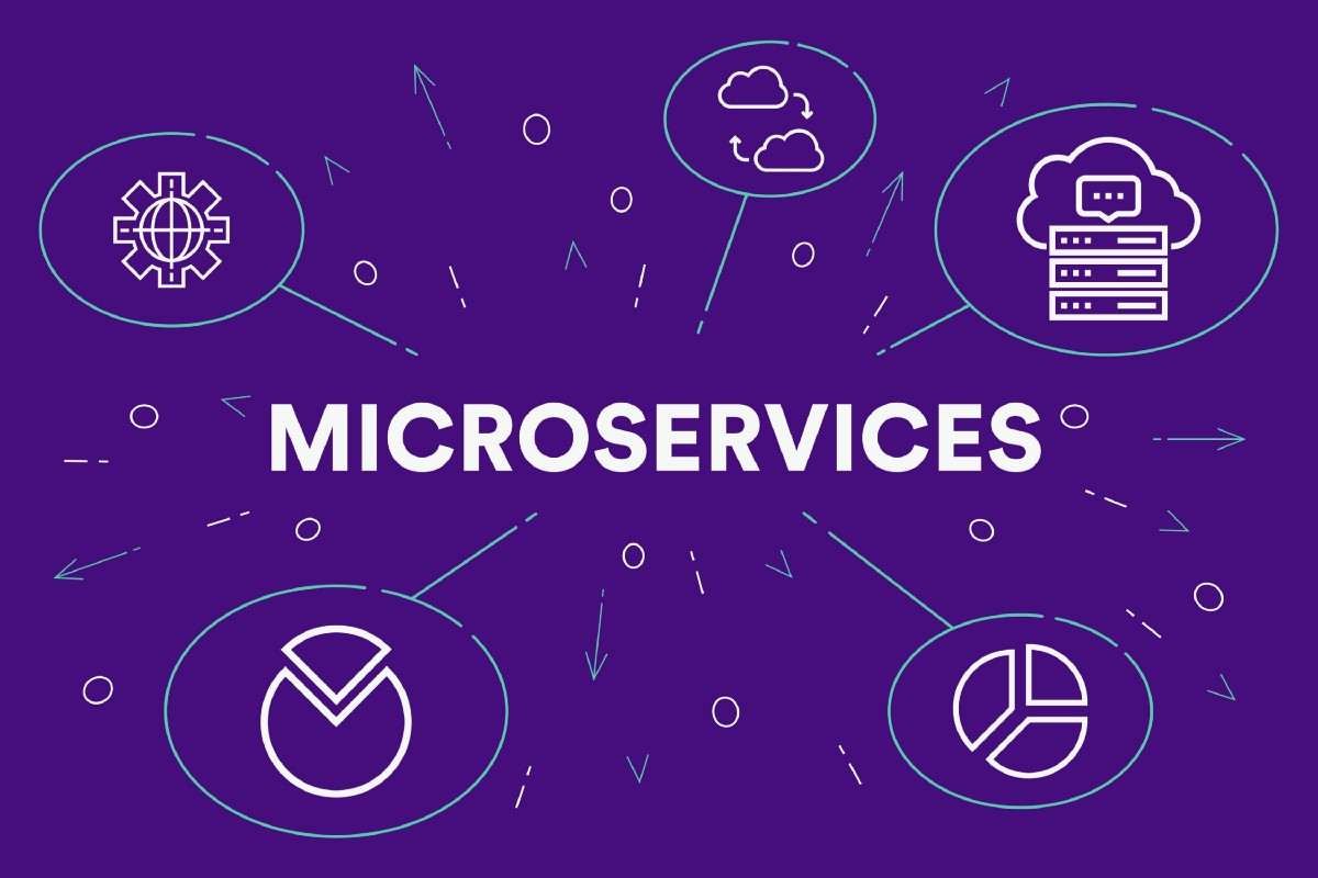 The What, Why, and How of a Microservices Architecture