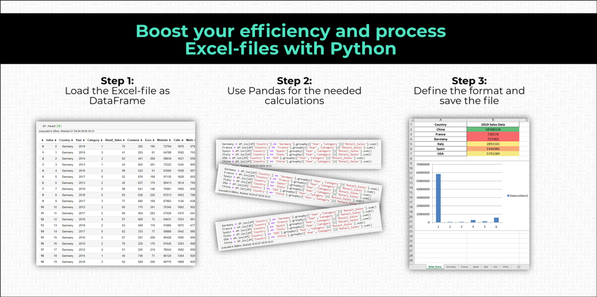 Boost your efficiency and process Excel-files with Python