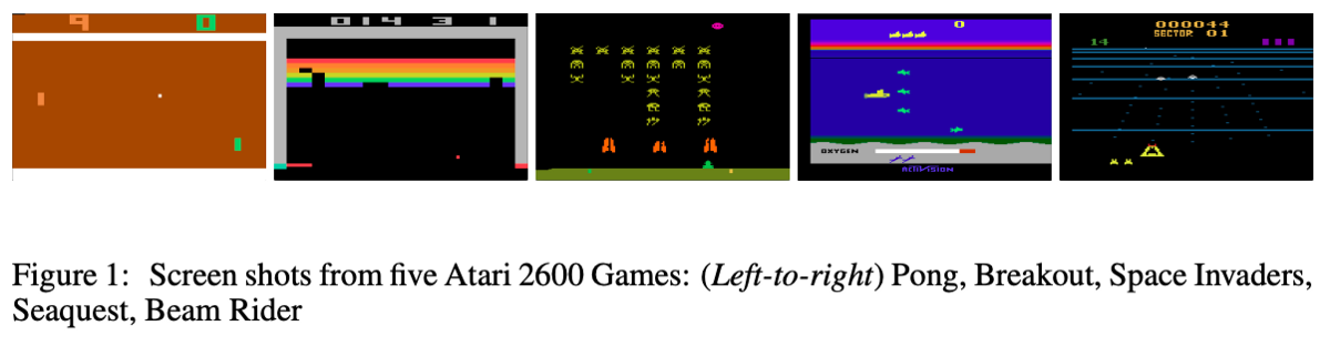 Paper Summary: Playing Atari with Deep Reinforcement Learning