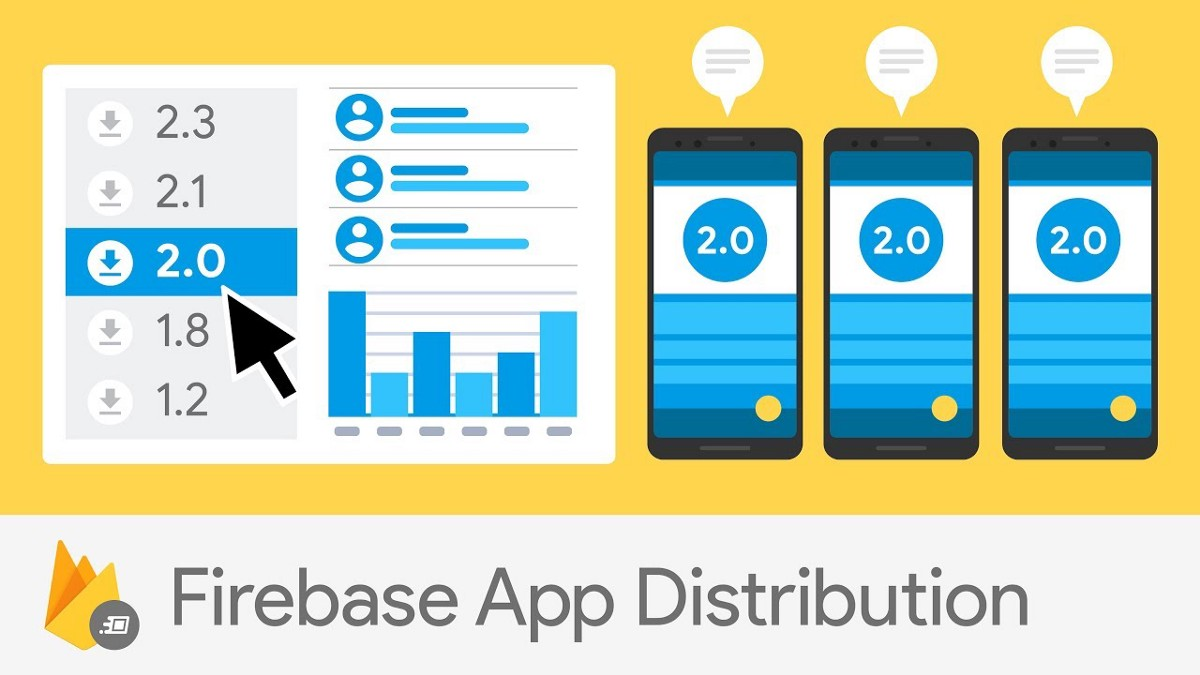 Implementation of Firebase App Distribution in Android Development