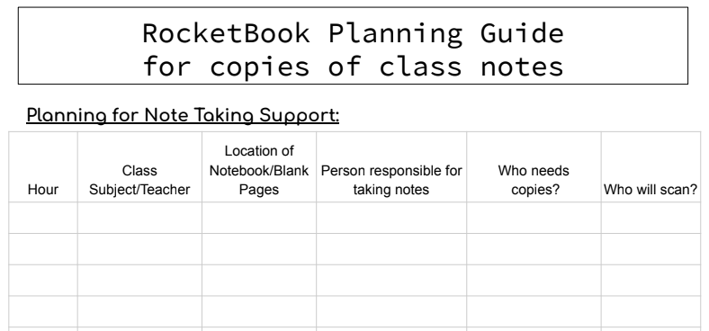 Iep Planning Accommodations And >> Supporting Students With Iep Accommodations Using The Rocketbook App