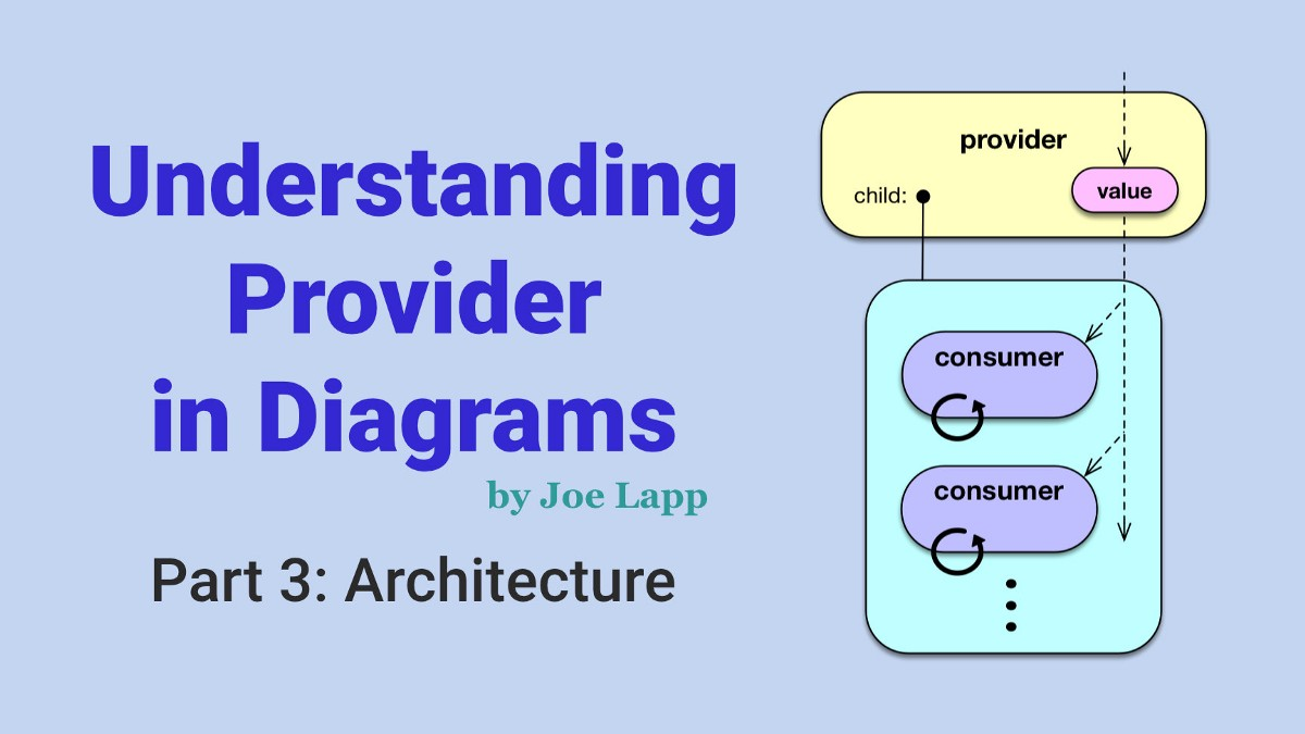 Understanding Provider in Diagrams — Part 3: Architecture