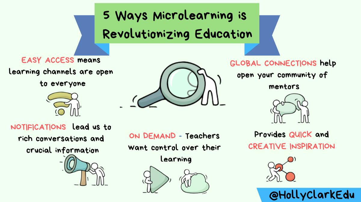 5 Ways Microlearning is Revolutionizing Education
