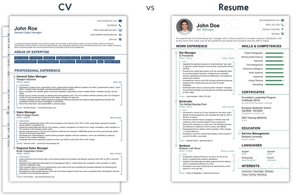 CV vs Resume -What Is The Difference Between CV and Resume ...
