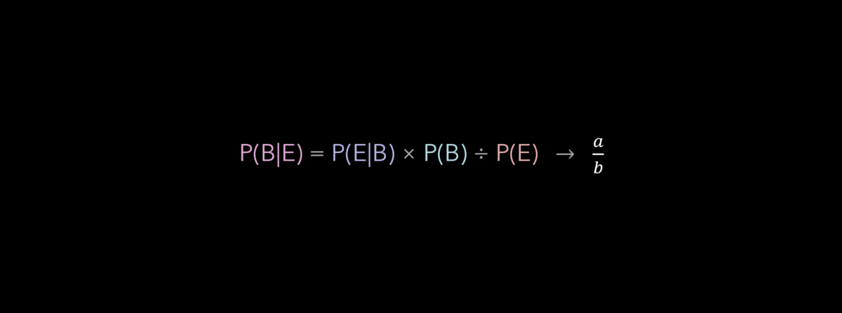 Bayes' Theorem is Actually an Intuitive Fraction