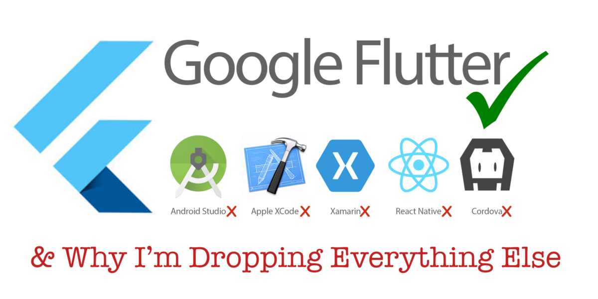 Best Online Tutorials Of Flutter To Develop Application For Android