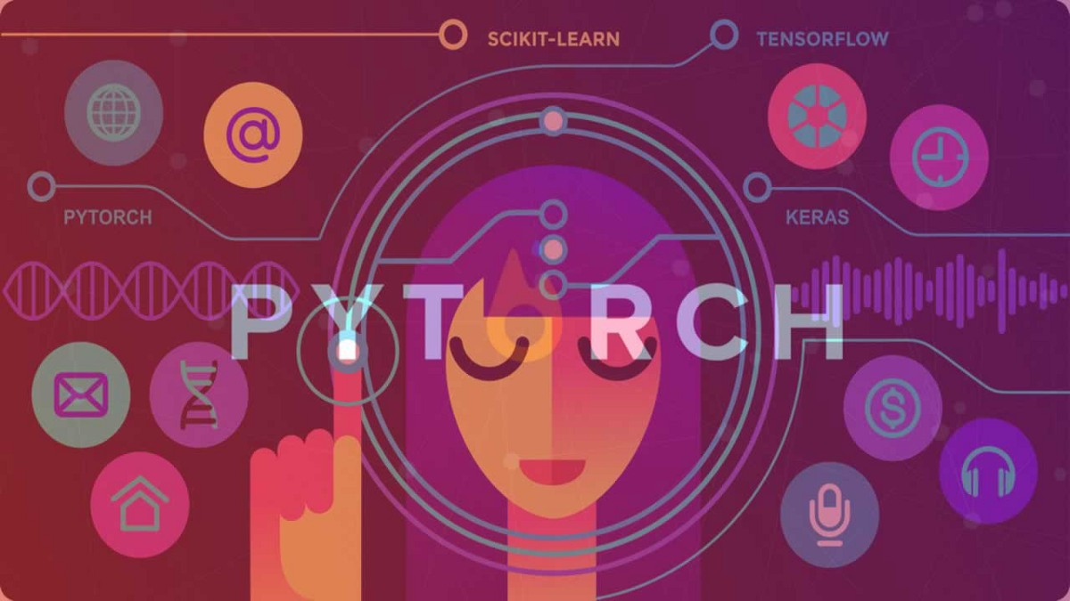Introduction to PyTorch.