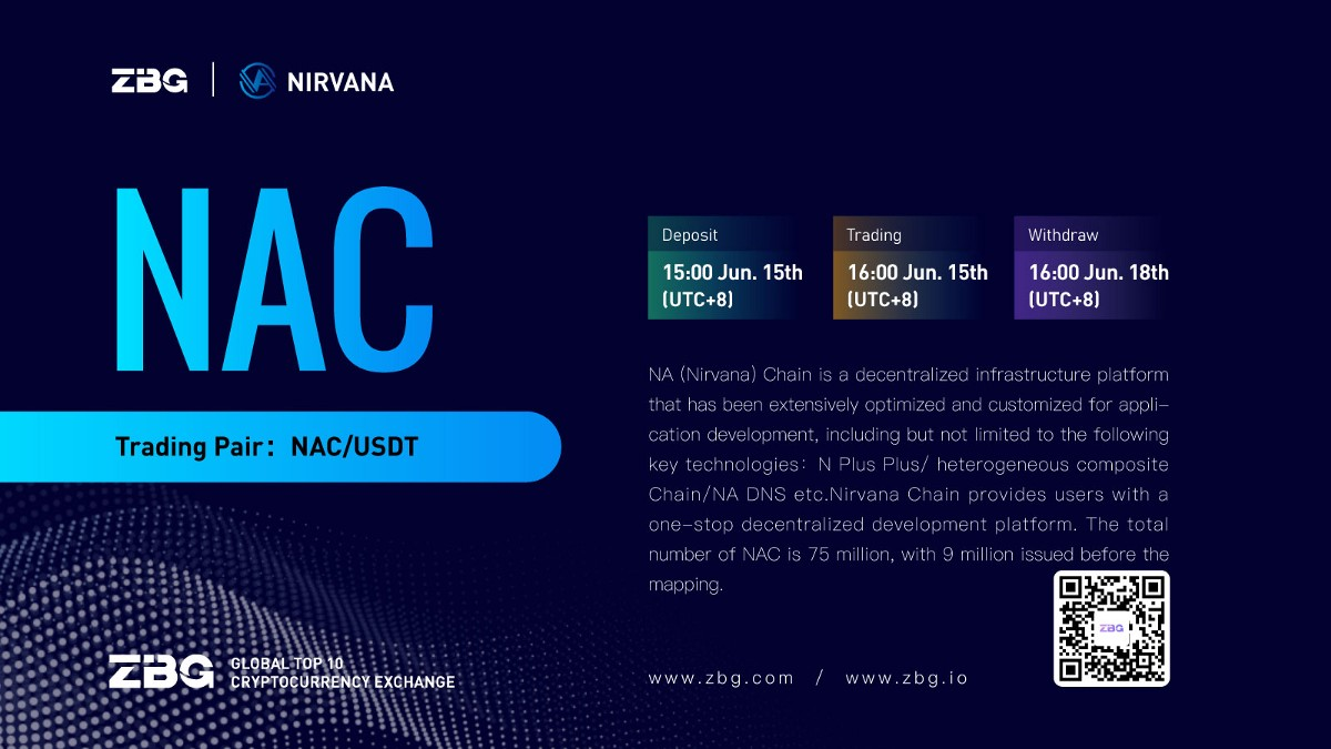 Nirvana Chain(NAC)Will Be Listed on ZBG