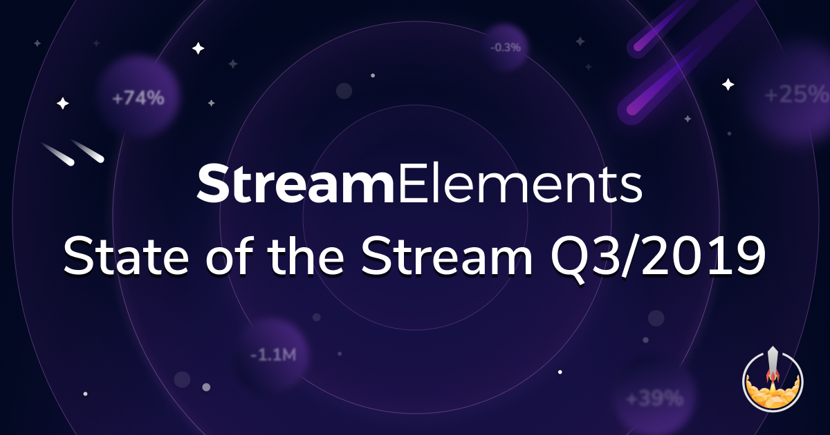 State of the Stream Q3 2019: Just Chatting Keeps on Growing