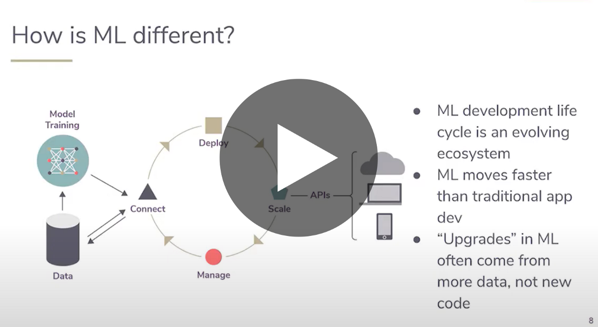 DevOps for ML and other Half-Truths: Processes and Tools for the ML Life Cycle