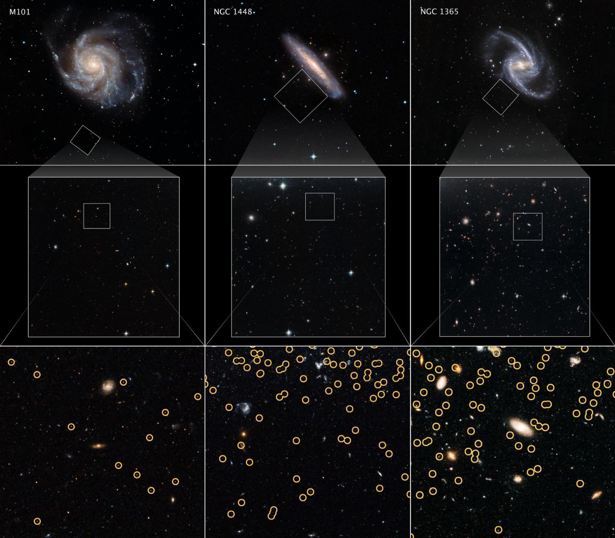 Stuck in the middle with the Universe. Cosmic expansion lies in-between estimates