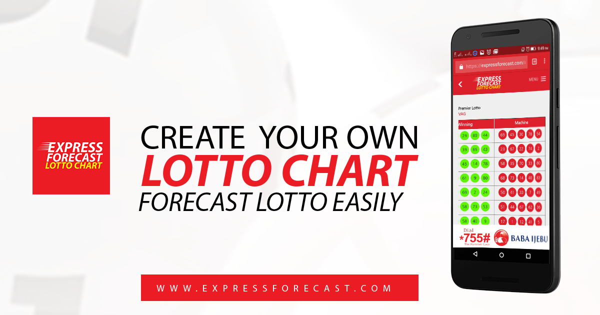 If you want to win lotto, stop doing these things! - Obayomi Philips
