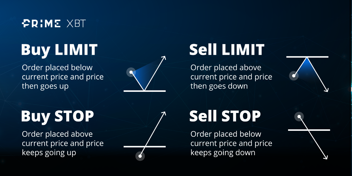 Sell stop order mt4