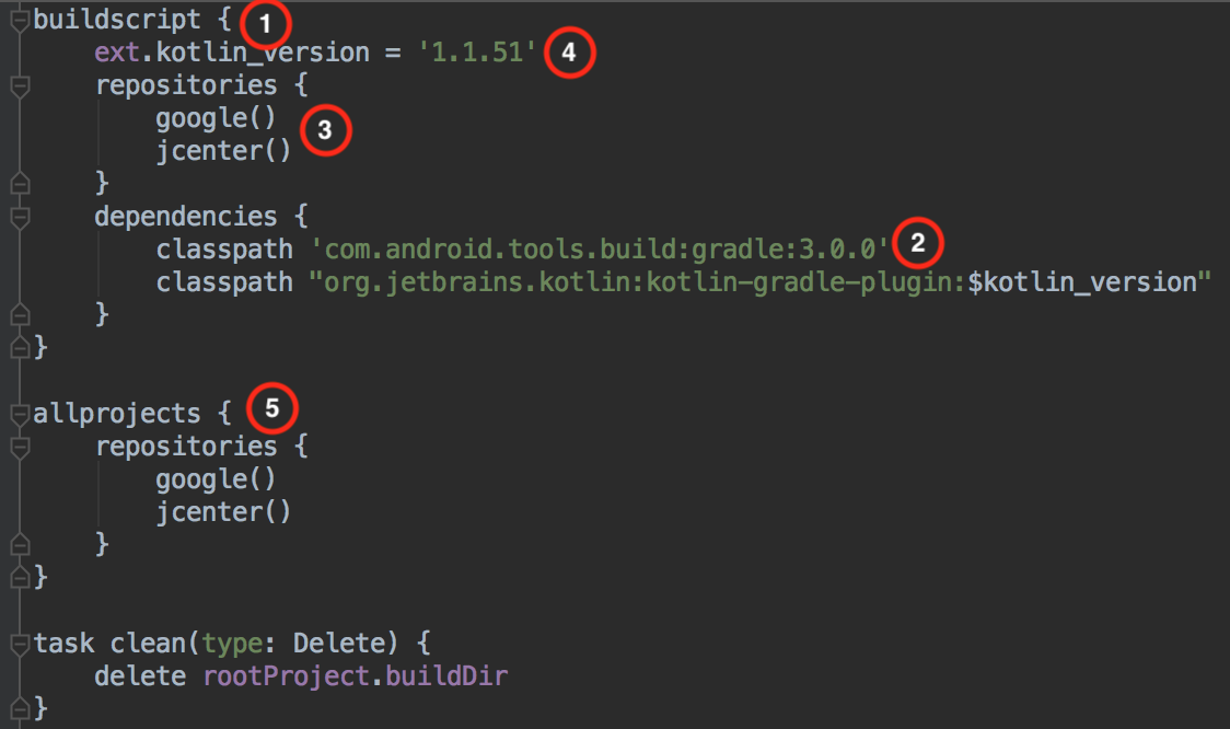 Beginner's Guide to Gradle for Android Developers - Apptivity Lab