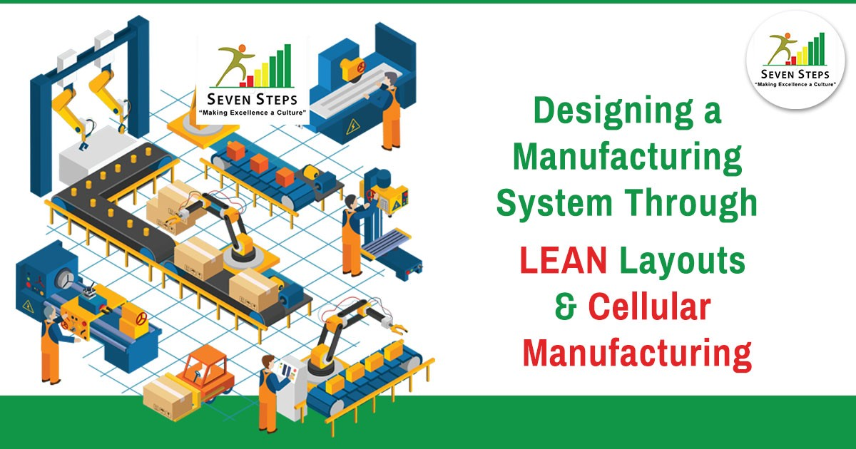 Designing A Manufacturing System Through Lean Layouts And Cellular Manufacturing By Top Management Consulting Firms Medium