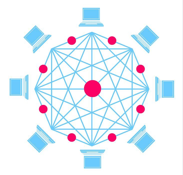 A simple explanation of how blockchain works - The Mission - Medium