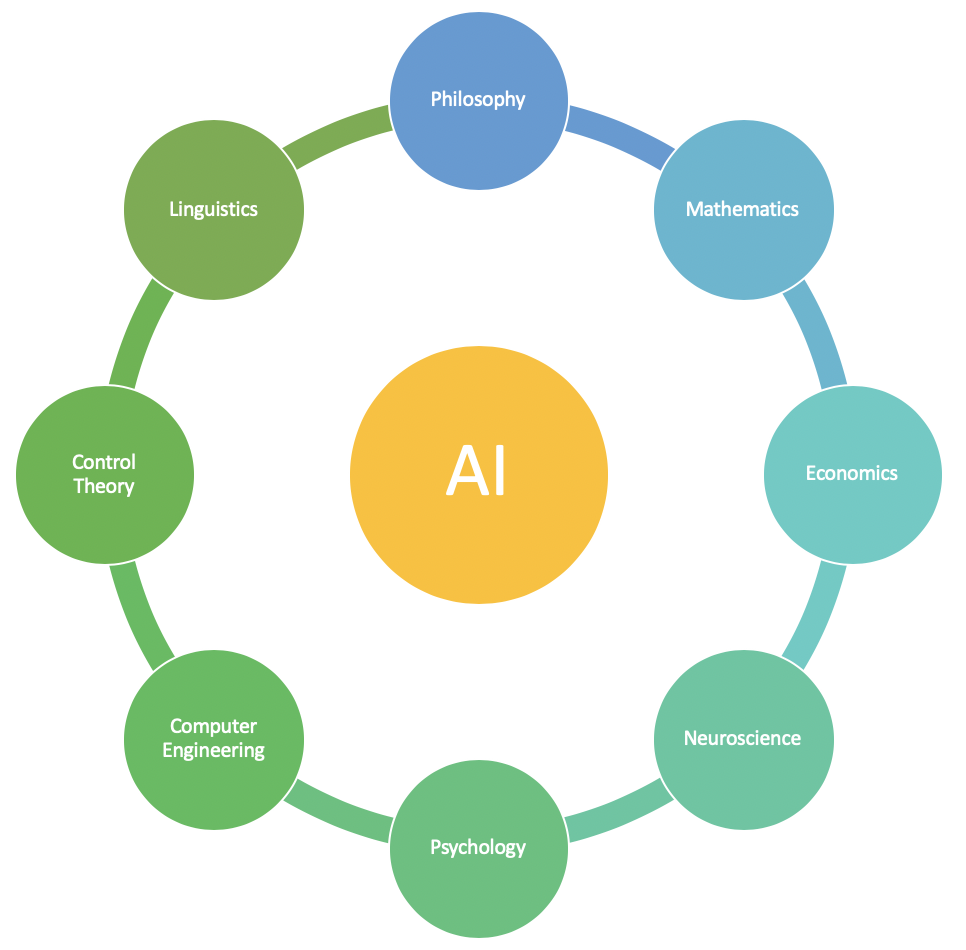 [Theory of AI for Manufacturing] Part 1: Definition
