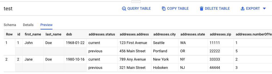 JSON parsing error: How to Load JSON into BigQuery