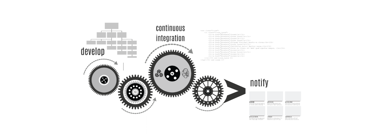 automate everything you can in your development process