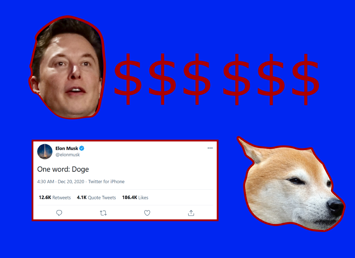 How One Tweet From Elon Musk Spiked A Cryptocurrency by 20   by ...