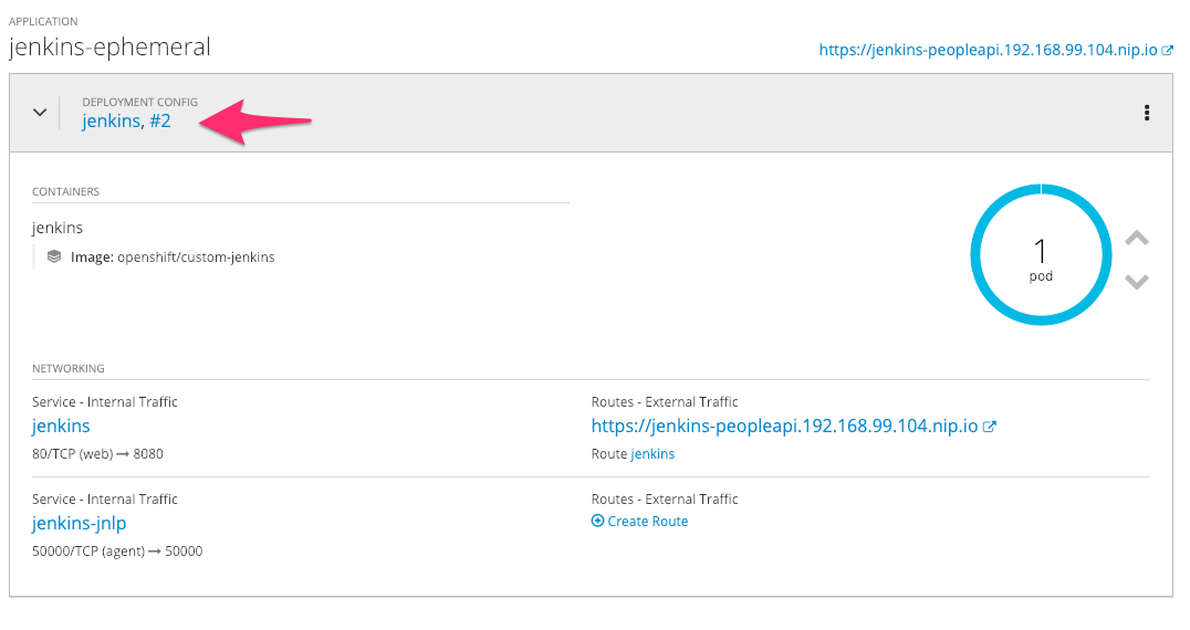Automating a Custom Jenkins in OpenShift 3 x with Your Plugins and
