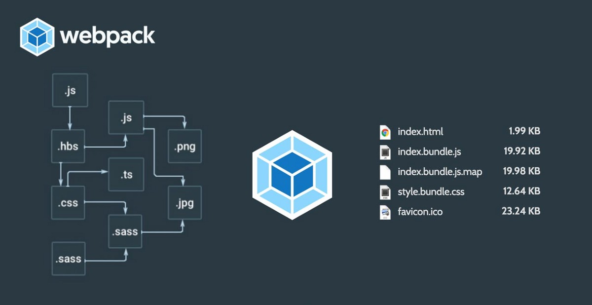 Why learning webpack is important as Front-End Developer