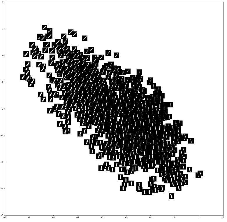 One Class Learning in Manufacturing: Autoencoder and Golden Units Baselining