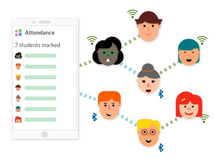 Attendance App for Teachers | Free, Automatic | Acadly