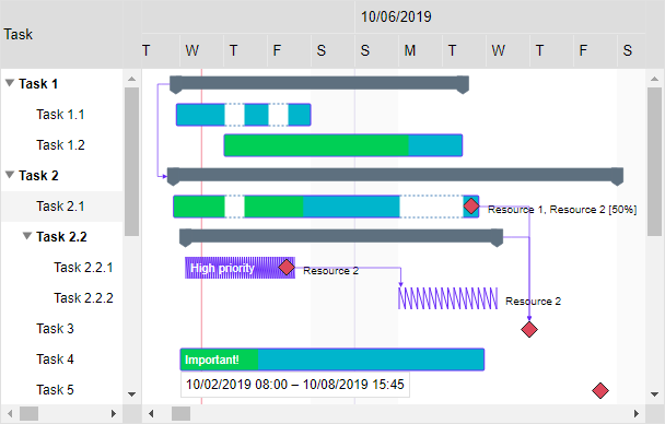 Gantt Charts For Vue We Ve Recently Built Wrappers On Top Of By Dlhsoft Gantt Chart Libraries Medium
