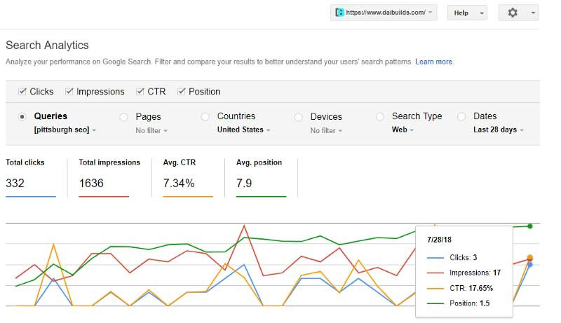 10 Questions to Ask When Hiring a SEO Agency for your Business
