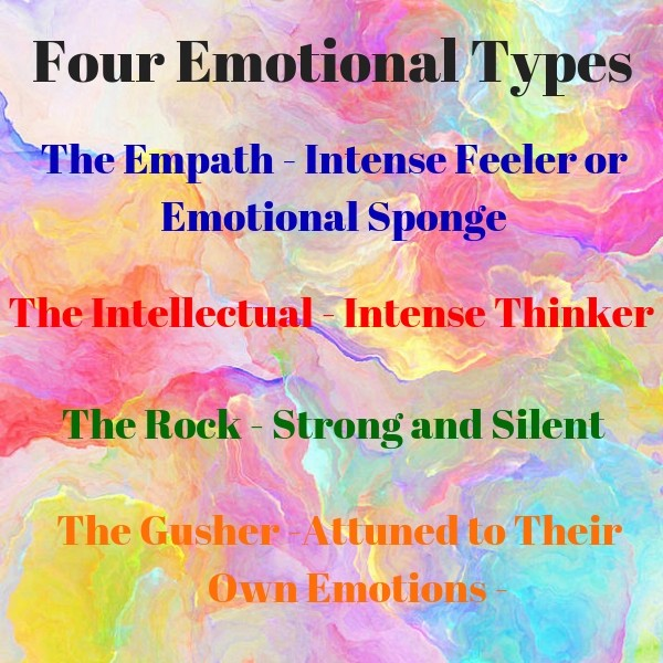 Feeling What Others Feel: What is Intuitive Empathy?