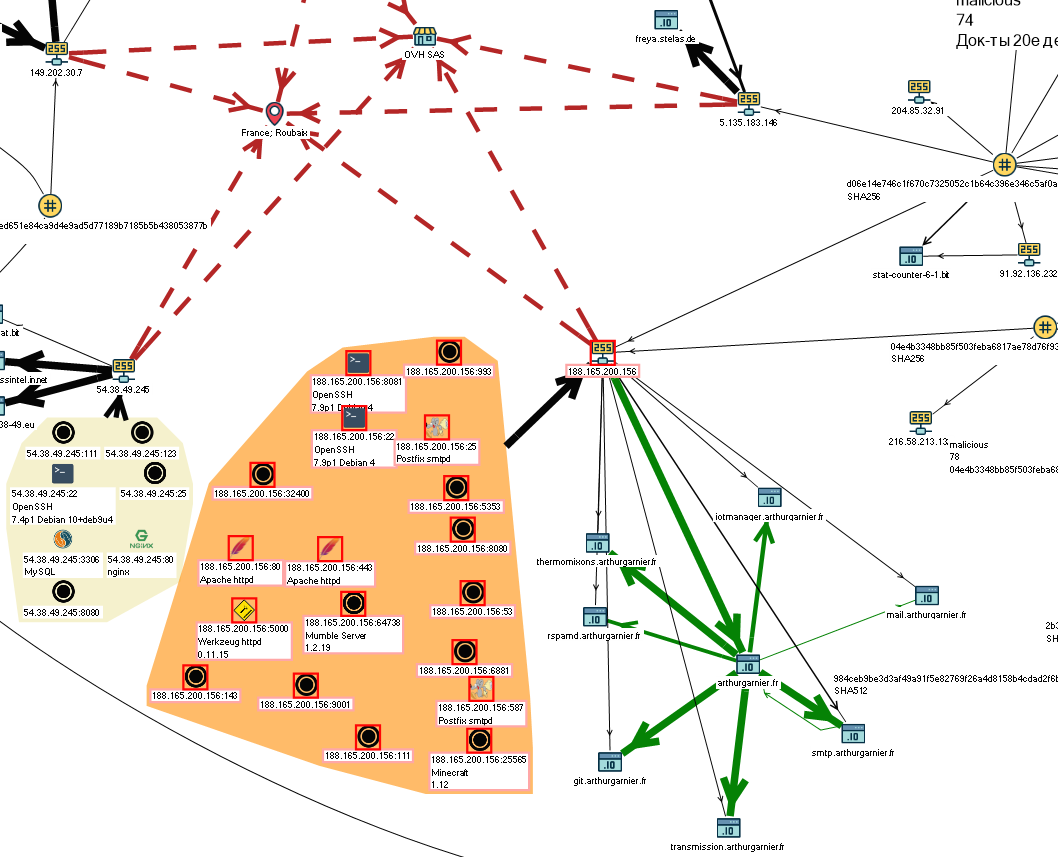 RTM Hackers — who are they? Open Source Intelligence Secrets