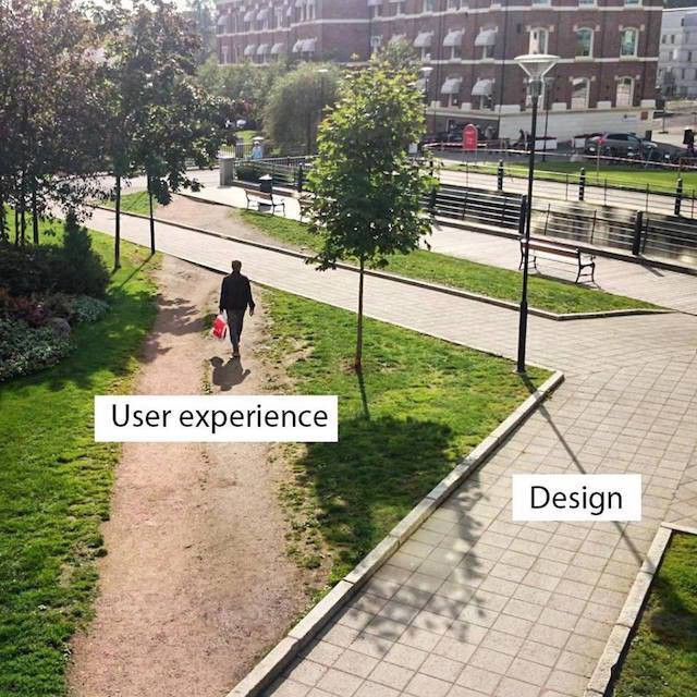 Please Stop Using These Images To Compare Ui Design Vs Ux Design By Thuso Mbedzi Medium