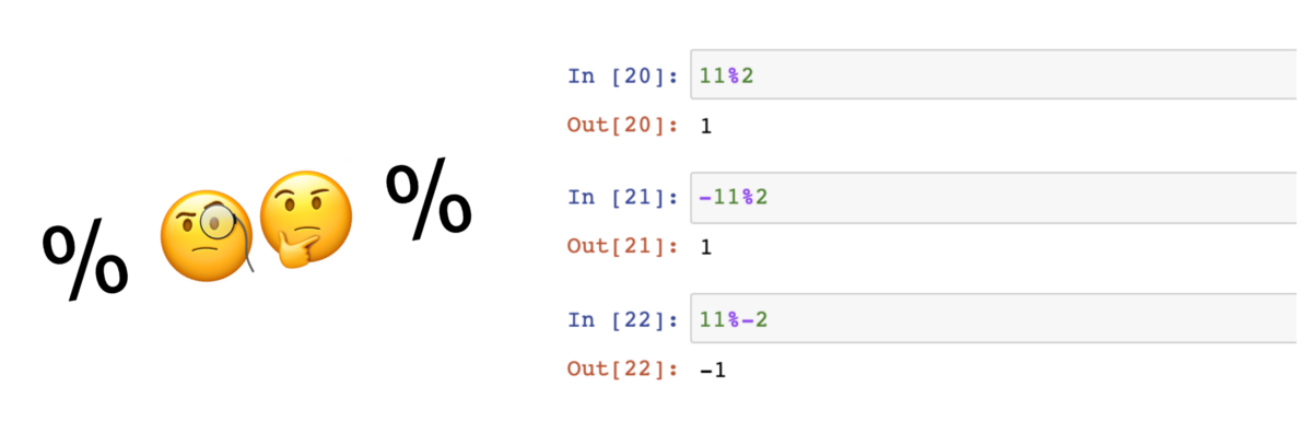 The Modulo Operation (%) With Negative Numbers in Python