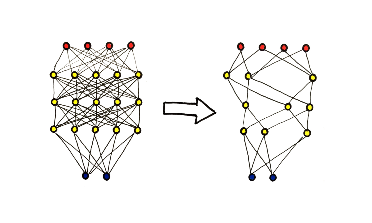 How to compress a neural network