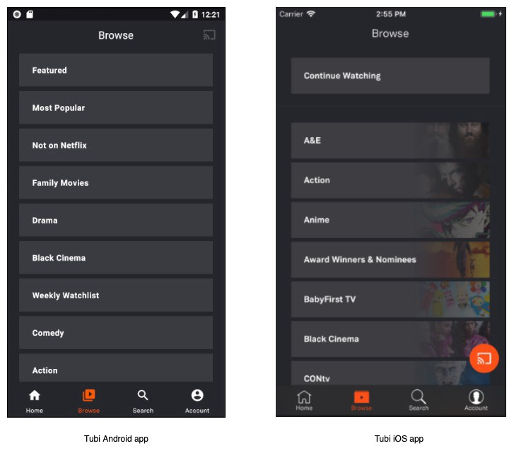 Painless Tab Navigation On Android — Equivalent of iOS