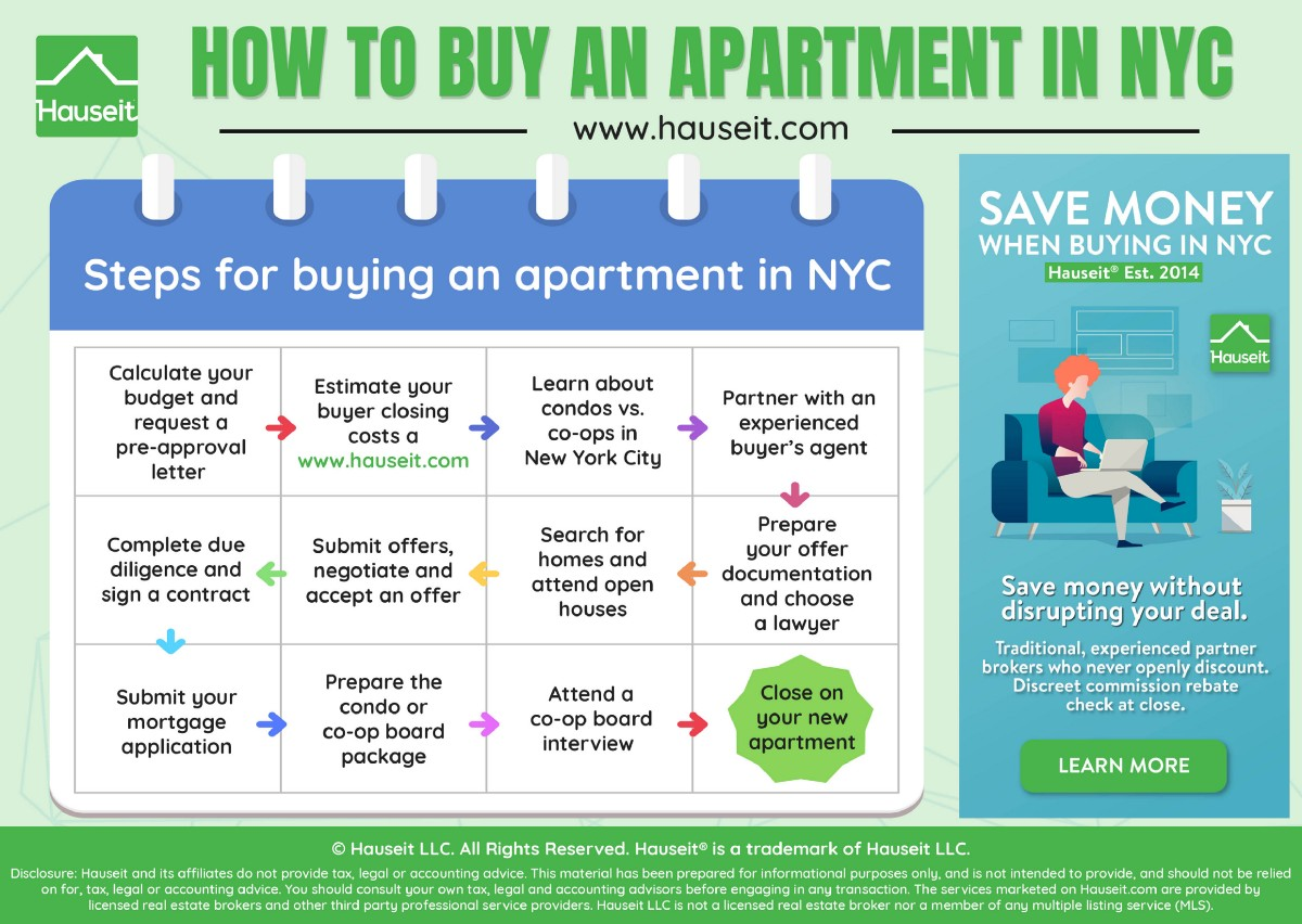 Process of Buying an Apartment in NYC Explained - Hauseit