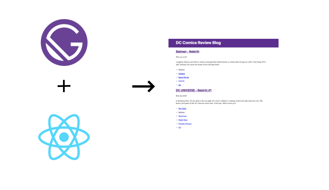 Build your own Blog using Gatsby and React - Bits and Pieces